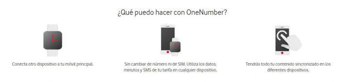 MultiSIM de Vodafone