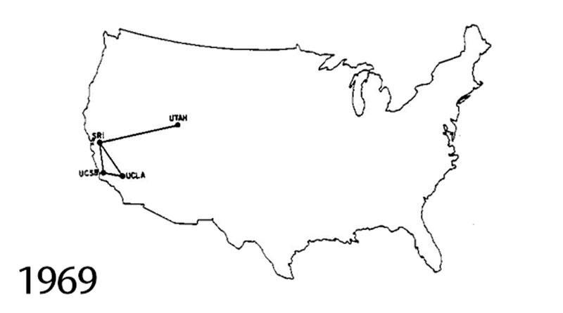 Primero nodos de ARPANet