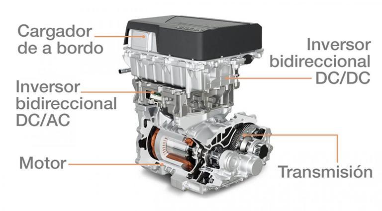 Transmisión cambio marchas coche eléctrico