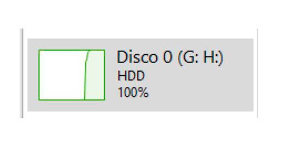 disco al 100
