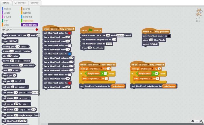Lenguaje de programación Scratch